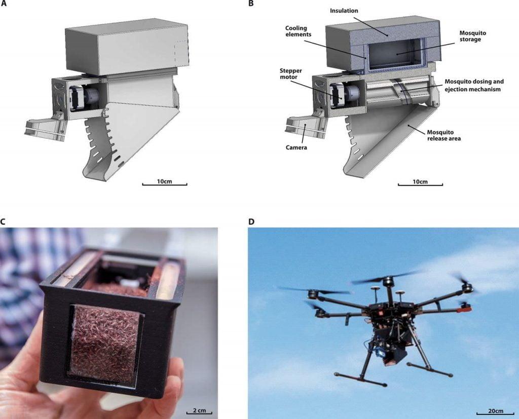 lutte sanitaire contre le moustique à l'aide de drones